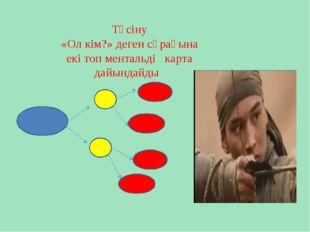 Түсіну «Ол кім?» деген сұрағына екі топ ментальді карта дайындайды