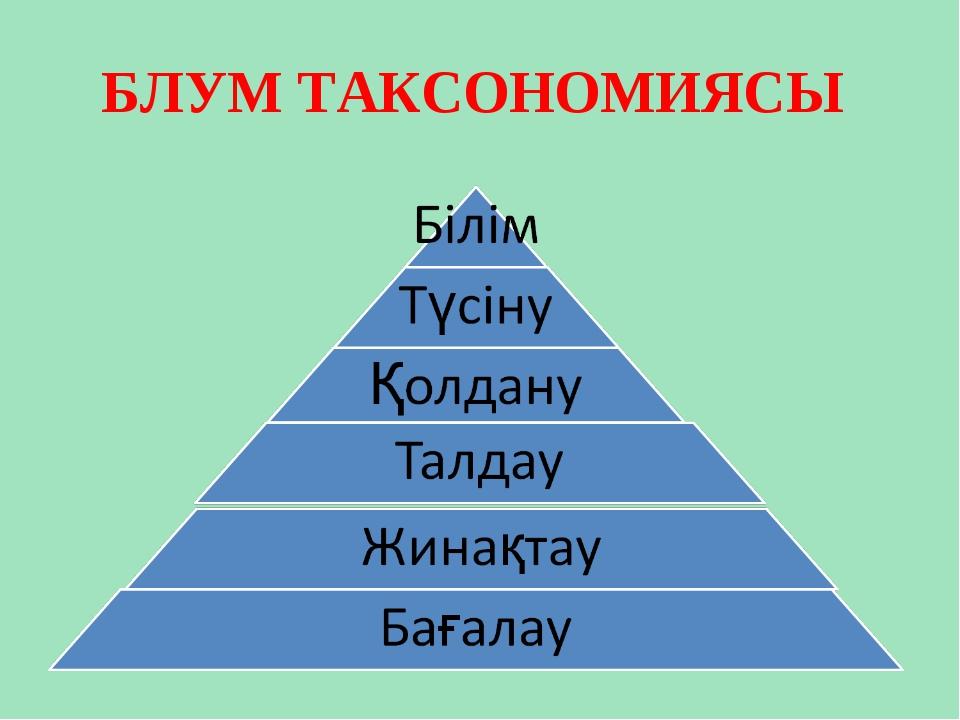 БЛУМ ТАКСОНОМИЯСЫ