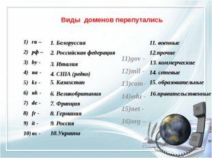 Виды доменов перепутались ru – рф – by - ua - kz - uk - de - fr - it - us - 1