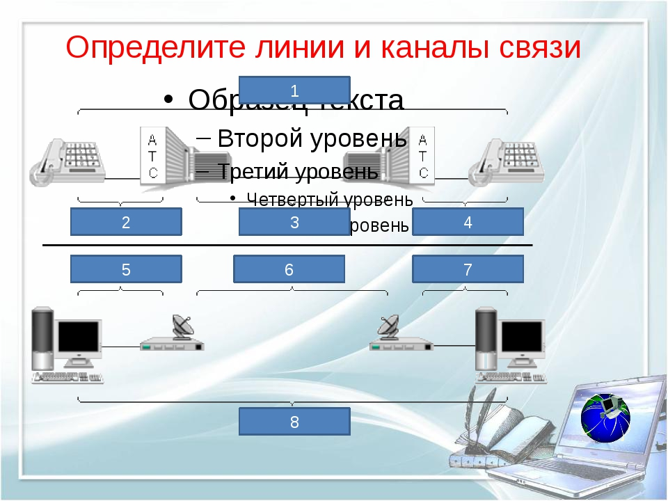 Определите линии и каналы связи 1 2 3 4 5 6 7 8