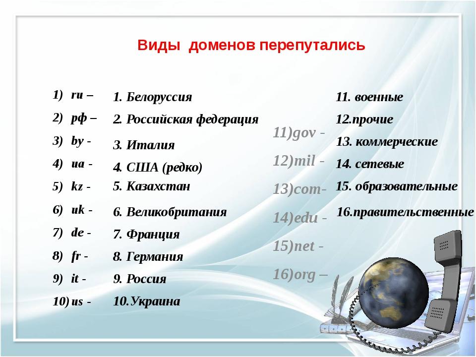 Виды доменов перепутались ru – рф – by - ua - kz - uk - de - fr - it - us - 1...