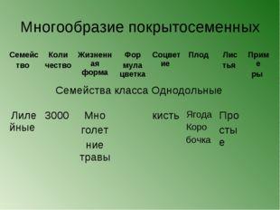 Многообразие покрытосеменных Семейс тво Коли чество Жизненная формаФор мул