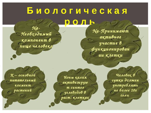 Б и о л о г и ч е с к а я р о л ь К – основной питательный элемент растений...