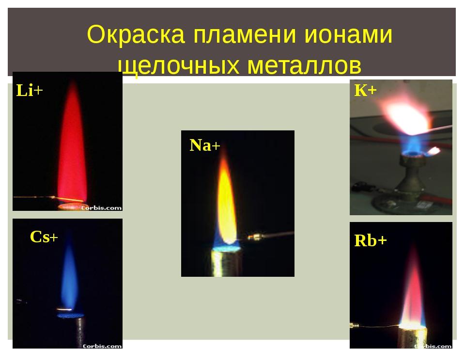 Окраска пламени ионами щелочных металлов Li+ Rb+ Na+ Cs+ К+