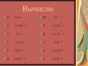 Вычисли Н 0,4 = О (-0,6) = А 1,1 = С (-1,5) = Т (2/7) = Д (-2/3) = М 0,2 = В