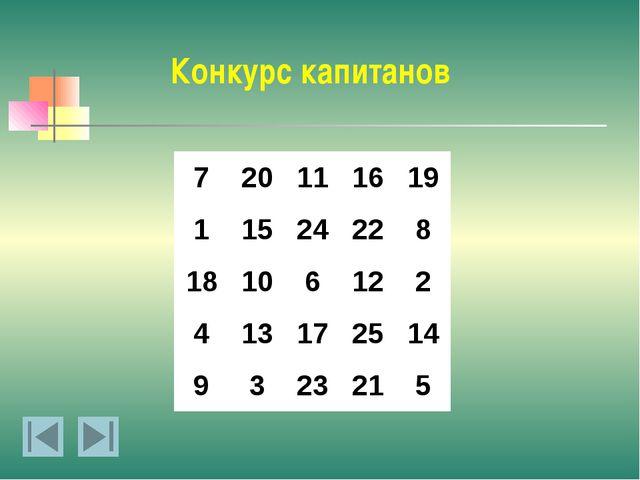 Определите недостающее число во второй строке 32 51 19 26 45 8 15 23 17 22 5...
