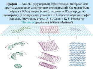 Графен — это 2D- (двумерный) строительный материал для других углеродных алл