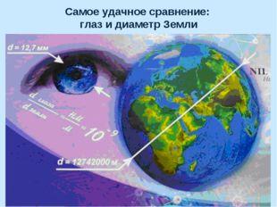Самое удачное сравнение: глаз и диаметр Земли
