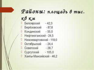 Районы: площадь в тыс. кв км Белоярский - 42,3 Берёзовский - 87,8 Кондинский