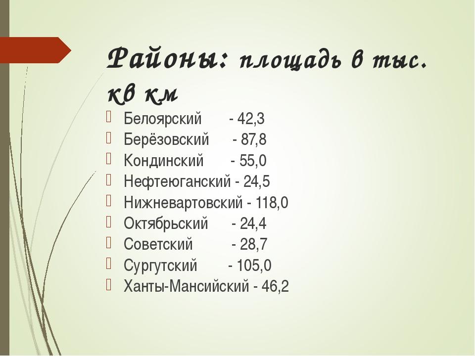 Районы: площадь в тыс. кв км Белоярский - 42,3 Берёзовский - 87,8 Кондинский...