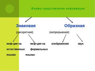 Формы представления информации Знаковая   Образная (дискретная) (н