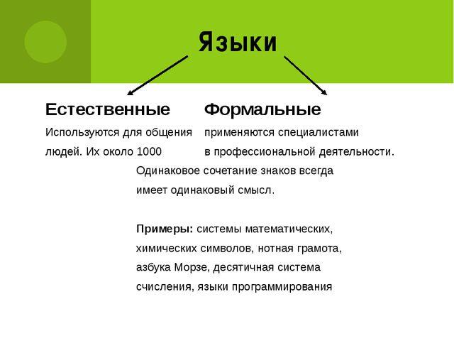 Языки ЕстественныеФормальные Используются для общенияприменяются специалис...