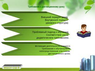 Требования к дистанционному уроку МБОУ СШ 9 Внешний порядок урока. Внутренний