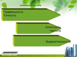 Требования к речи учителя МБОУ СШ 9 Правильность Точность Логичность Чистота