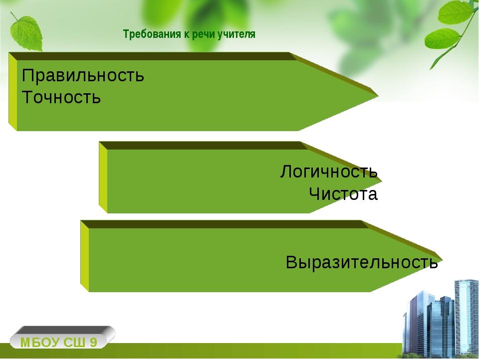 Требования к речи учителя МБОУ СШ 9 Правильность Точность Логичность Чистота...