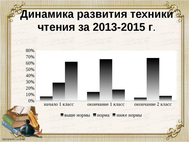 Динамика развития техники чтения за 2013-2015 г.