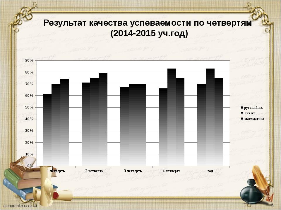 Результат качества успеваемости по четвертям (2014-2015 уч.год)