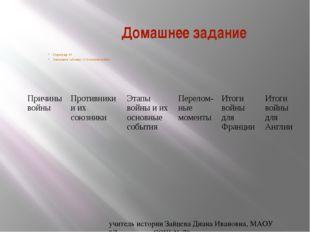 Домашнее задание Параграф 19 Заполнить таблицу «Столетняя война» учитель исто