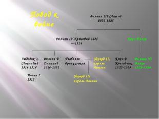 Повод к войне Филипп III Святой 1270-1285 Филипп IV Красивый 1285—1314 Людов