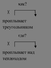 http://static.interneturok.cdnvideo.ru/content/konspekt_image/187097/6bfd8ca0_884c_0132_7077_12313c0dade2.png