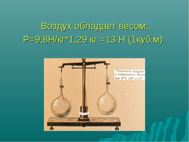 Воздух обладает весом: Р=9,8Н/кг*1,29 кг =13 Н (1куб.м)
