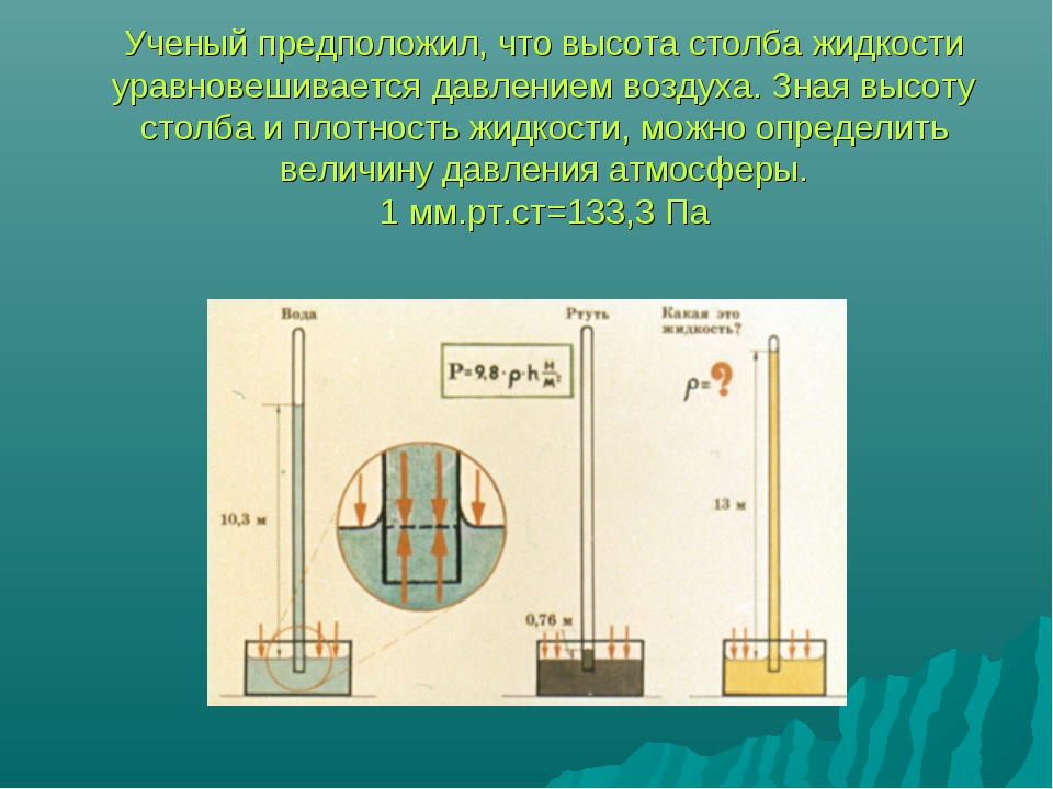 Ученый предположил, что высота столба жидкости уравновешивается давлением воз...