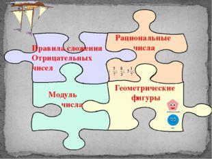 Правила сложения Отрицательных чисел Модуль числа Рациональные числа Геометр