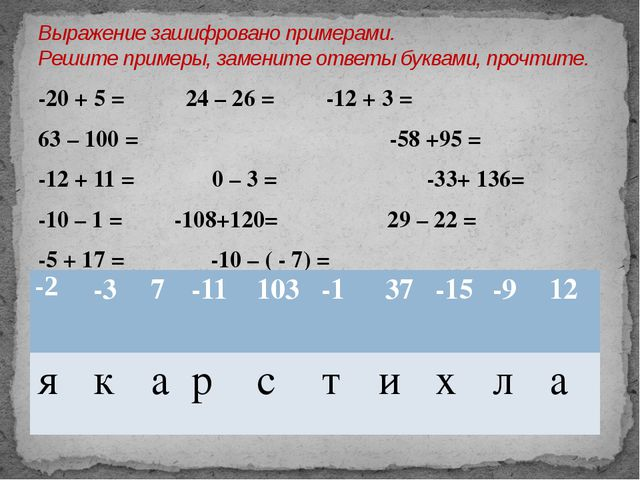 -20 + 5 = 24 – 26 =-12 + 3 = 63 – 100 =  -58 +95 = -12 + 11 = 0 – 3 =...