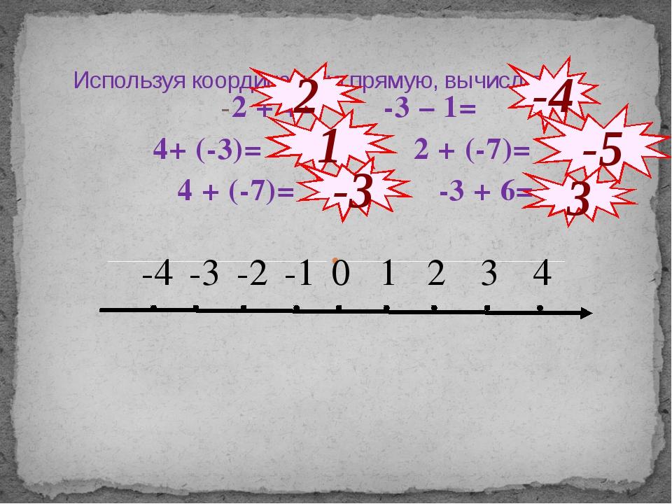 Используя координатную прямую, вычислить: -2 + 4= -3 – 1= 4+ (-3)= 2 + (-7)=...