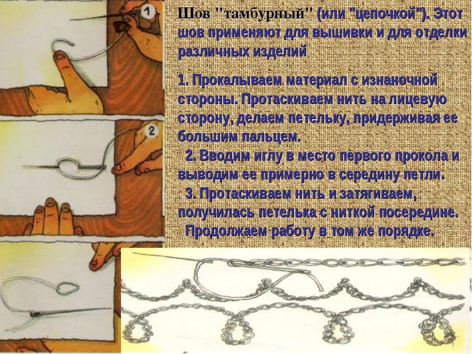 """Шов """"тамбурный"""" (или """"цепочкой""""). Этот шов применяют для вышивки и для отделк..."""