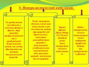 8. Натуралистический интеллект. Он предполагает способность к изучению флоры