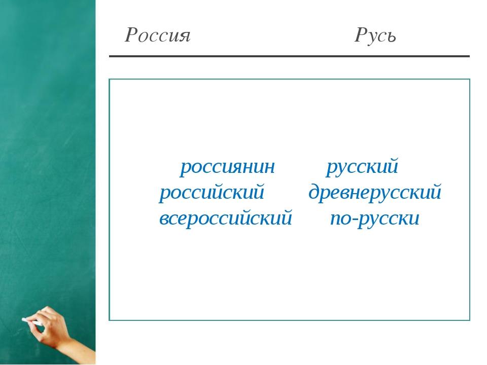 Россия Русь россиянинрусский российскийдревнерусский всероссийскийпо-...