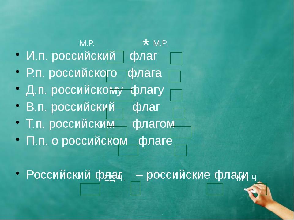 И.п. российский флаг Р.п. российского флага Д.п. российскому флагу В.п. росс...