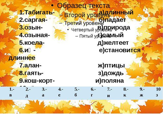 1.Табигать- а)длинный 2.саргая- б)падает 3.озын- в)природа 4.озыная- г)самый...