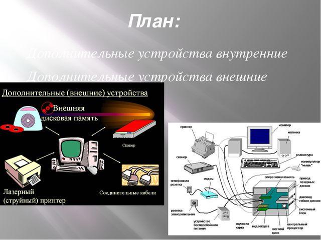 План: Дополнительные устройства внутренние Дополнительные устройства внешние