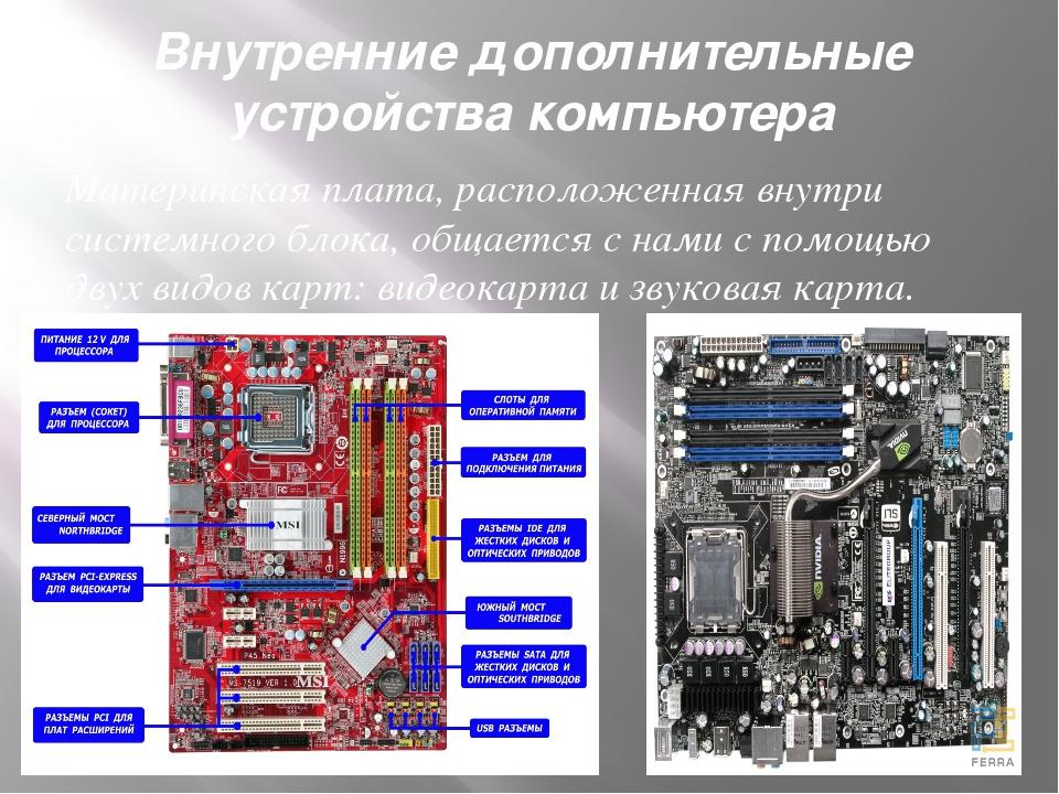 Внутренние дополнительные устройства компьютера Материнская плата, расположен...