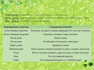 Тема урока: Водоемы. (2 класс по учебнику А.А.Плешакова) Цель урока: Формиров