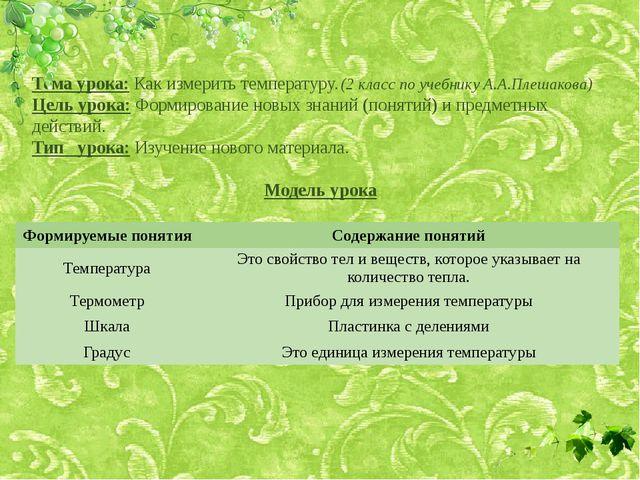 Тема урока: Как измерить температуру. (2 класс по учебнику А.А.Плешакова) Цел...