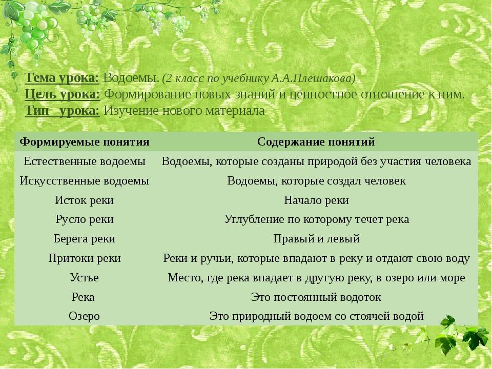 Тема урока: Водоемы. (2 класс по учебнику А.А.Плешакова) Цель урока: Формиров...