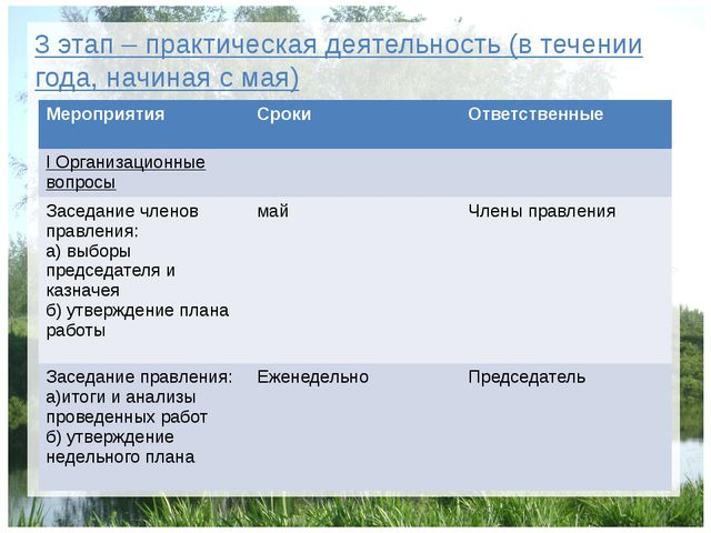 3 этап – практическая деятельность (в течении года, начиная с мая) Мероприяти...