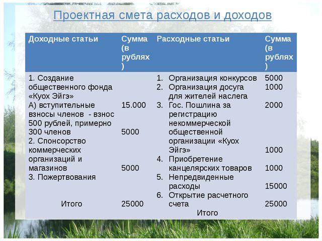 Проектная смета расходов и доходов Доходные статьи Сумма (в рублях) Расходные...