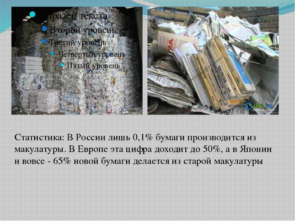 Статистика: В России лишь 0,1% бумаги производится из макулатуры. В Европе э...