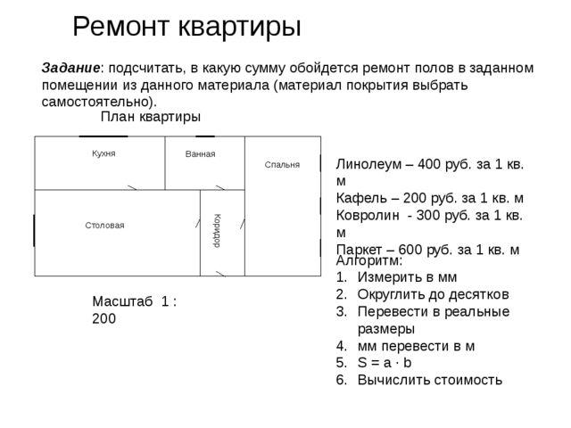 Кухня Ванная Спальня Коридор Столовая Масштаб 1 : 200 Линолеум – 400 руб. за...