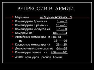 РЕПРЕССИИ В АРМИИ. Маршалы из 5 уничтожено 3 Командармы 1ранга из 5 ---- 3 Ко