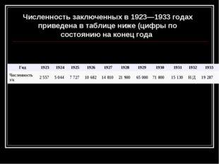 Численность заключенных в 1923—1933 годах приведена в таблице ниже (цифры по