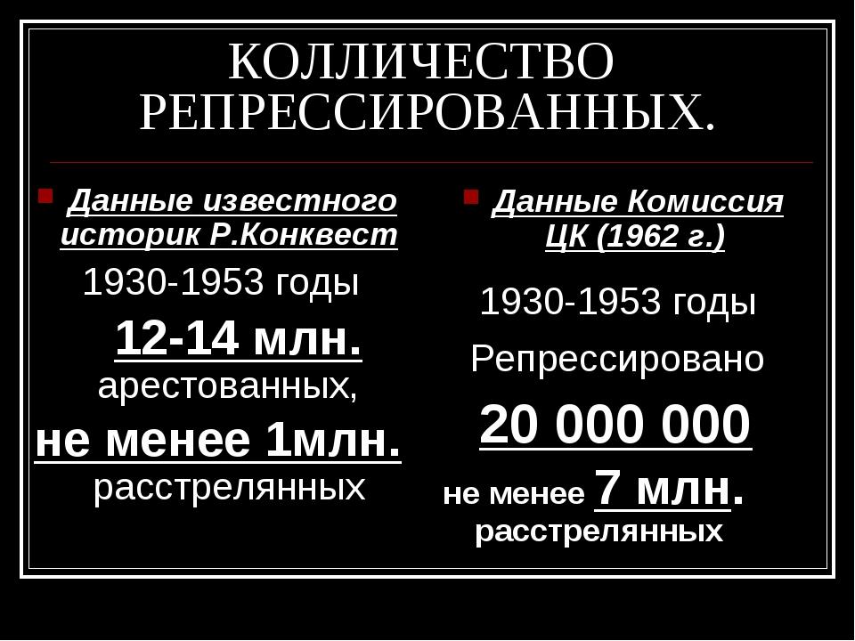 КОЛЛИЧЕСТВО РЕПРЕССИРОВАННЫХ. Данные известного историк Р.Конквест 1930-1953...