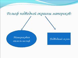 Рельеф подводной окраины материков: Материковая отмель-шельф Подводный склон