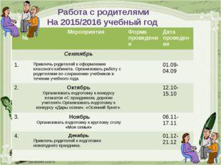 Работа с родителями На 2015/2016 учебный год № Мероприятия Форма проведения Д