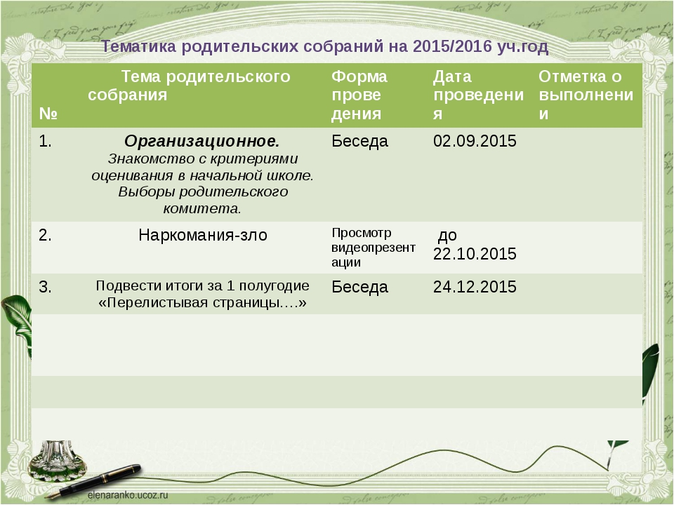 Тематика родительских собраний на 2015/2016 уч.год № Темародительского собран...
