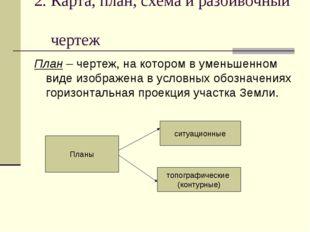 2. Карта, план, схема и разбивочный чертеж План – чертеж, на котором в уменьш